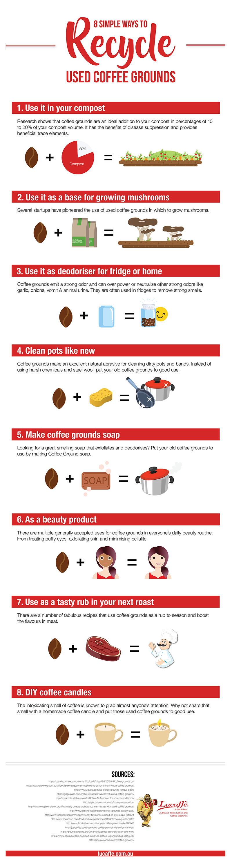 Ways To Recycle Coffee